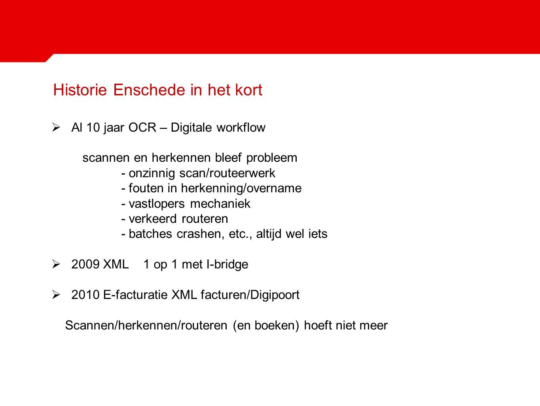 Historie Enschede in het kort