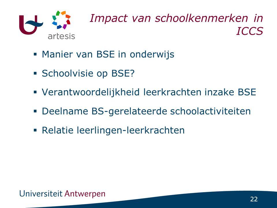 Impact van schoolkenmerken in ICCS