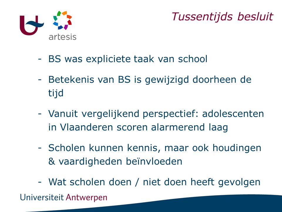 IV. Wat doen scholen