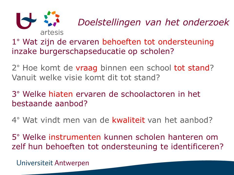 Methode 1° Startpunt: Onderzoek naar vredeseducatie in Vlaanderen (2008)
