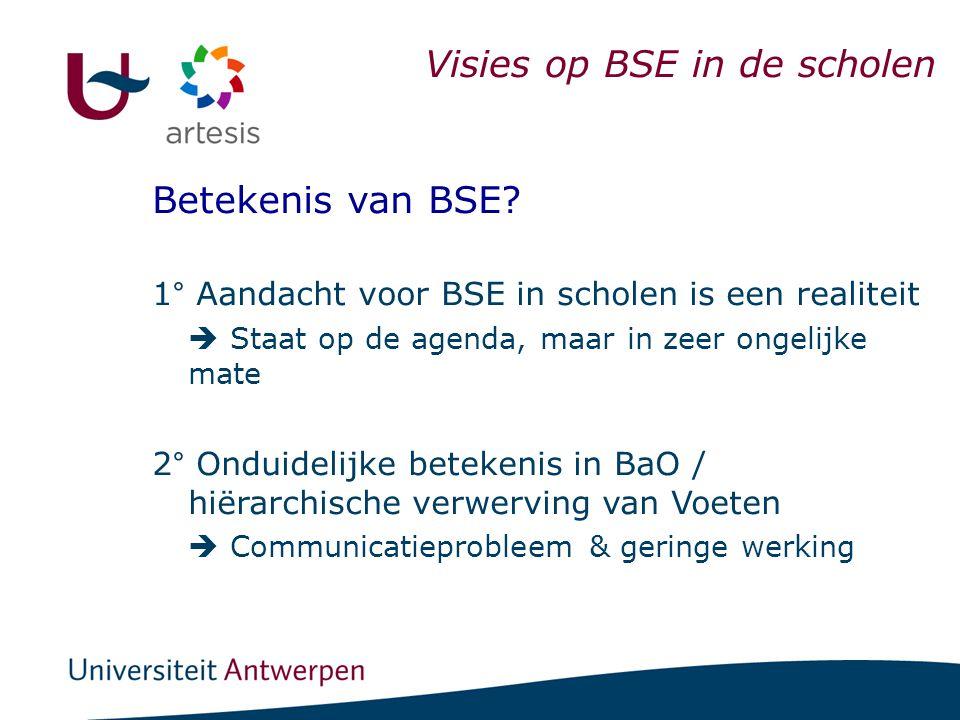 I. Scholen & BSE Visie rond BSE