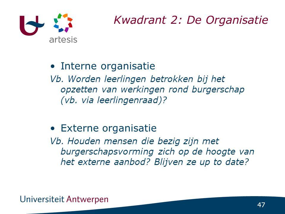 Kwadrant 3: Het Proces Opstart Planning Werkwijze Extern aanbod