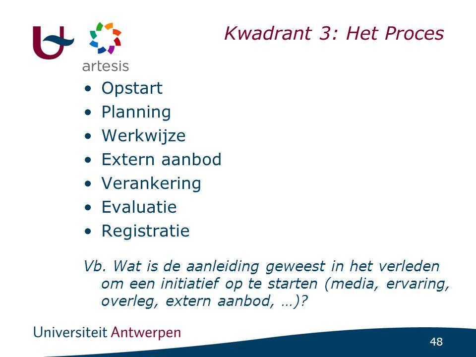 Kwadrant 4: De Condities
