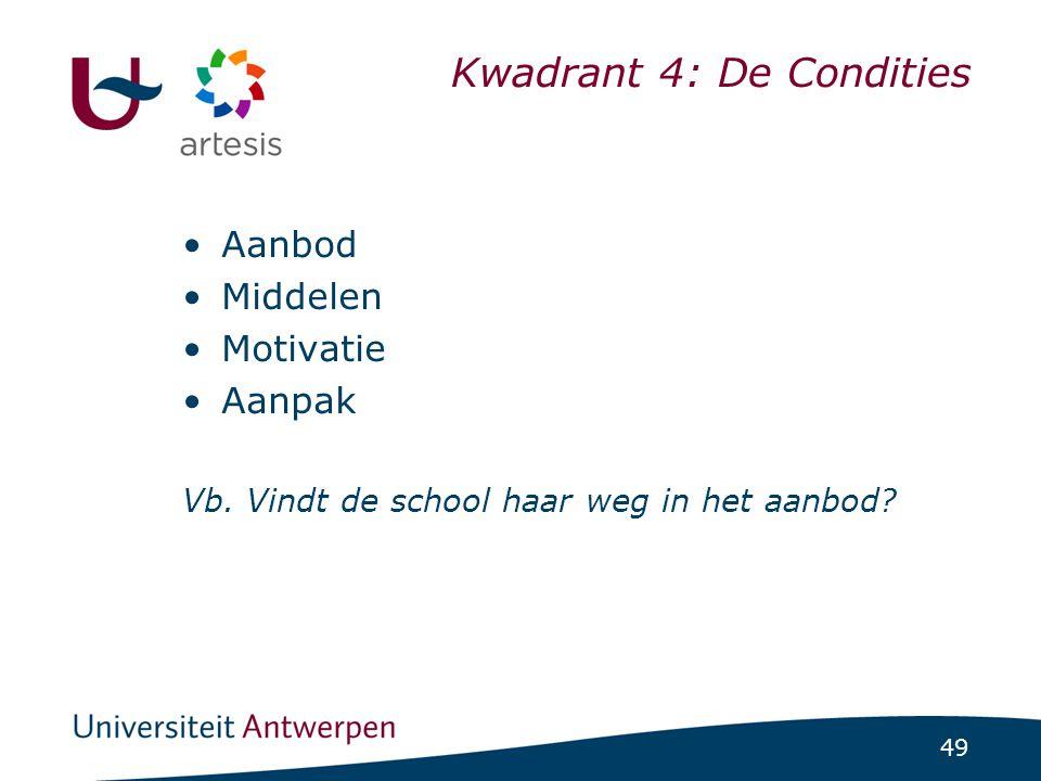 Rapporten Scholen en Burgerschapseducatie.