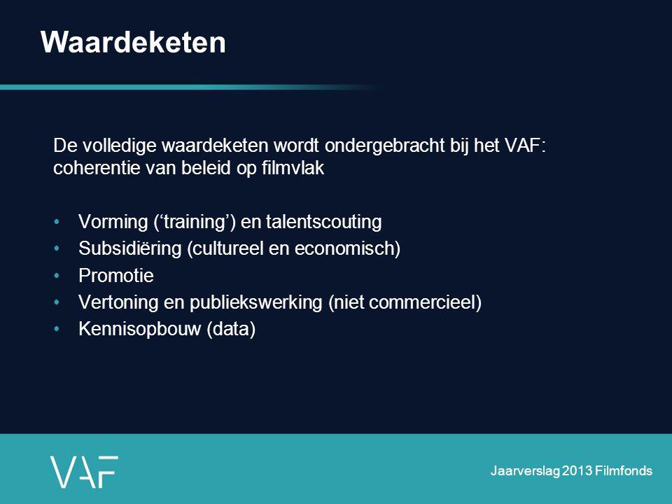 Waardeketen De volledige waardeketen wordt ondergebracht bij het VAF: coherentie van beleid op filmvlak.