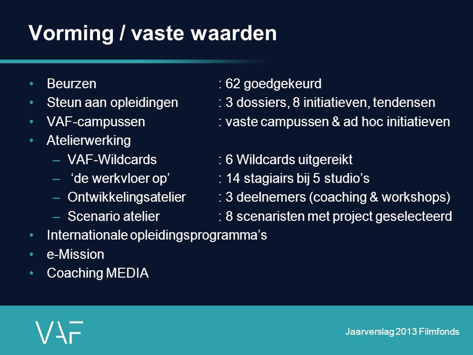 Vorming / vaste waarden