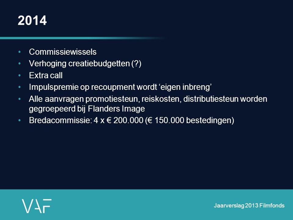 2014 Commissiewissels Verhoging creatiebudgetten ( ) Extra call