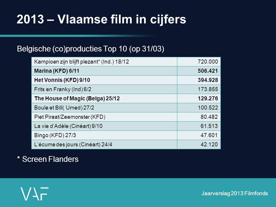 2013 – Vlaamse film in cijfers