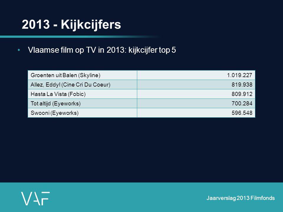 2013 - Kijkcijfers Vlaamse film op TV in 2013: kijkcijfer top 5