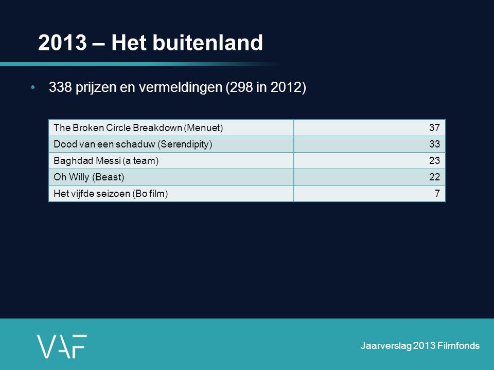 2013 – Het buitenland 338 prijzen en vermeldingen (298 in 2012)