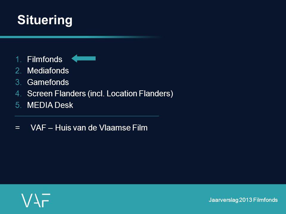 Situering Filmfonds Mediafonds Gamefonds