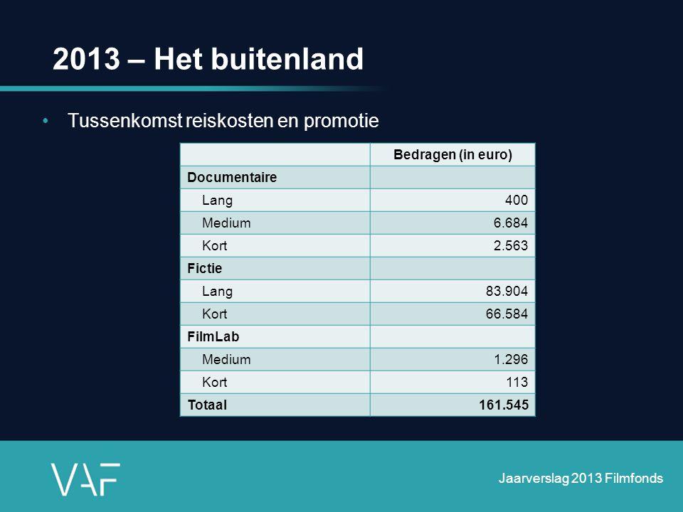 2013 – Het buitenland Tussenkomst reiskosten en promotie