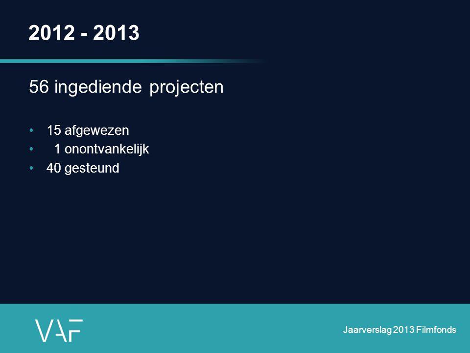 2012 - 2013 56 ingediende projecten 15 afgewezen 1 onontvankelijk