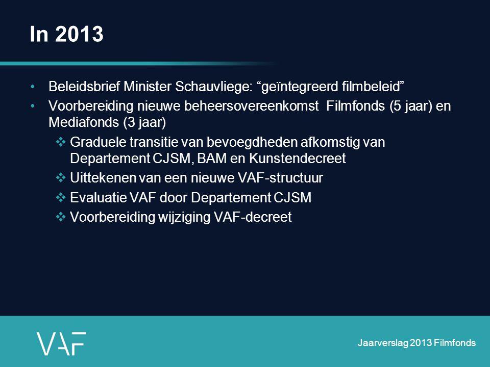 In 2013 Beleidsbrief Minister Schauvliege: geïntegreerd filmbeleid