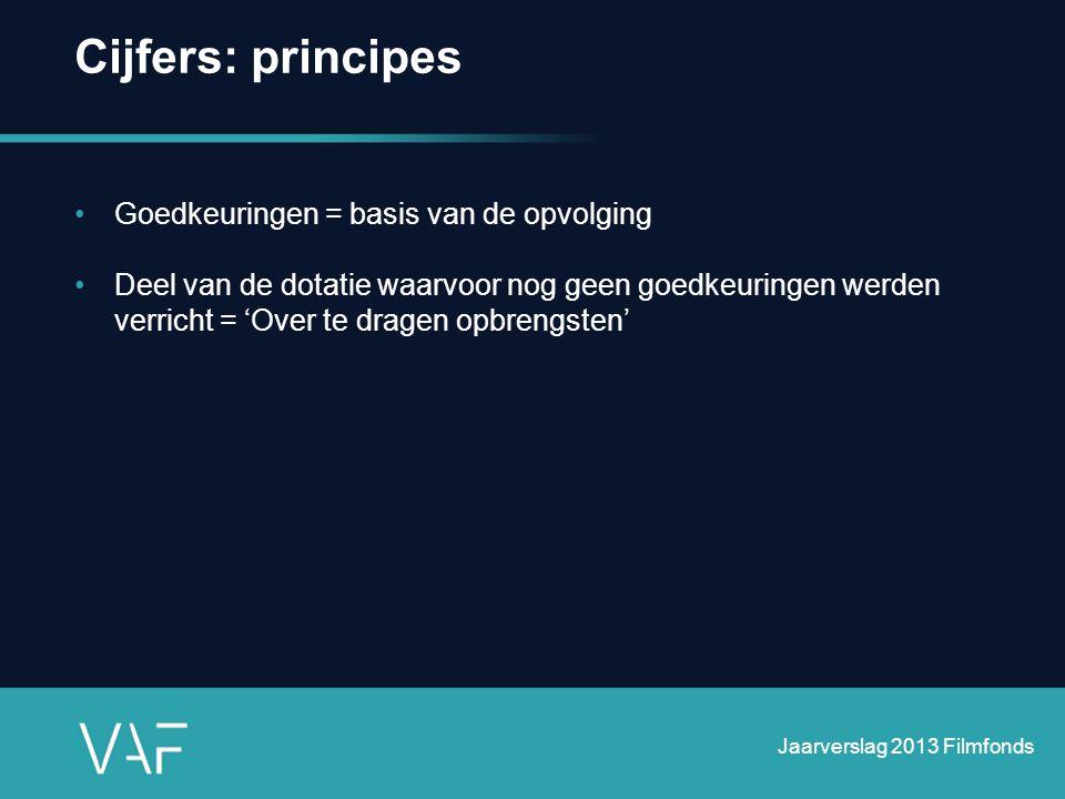 Cijfers: principes Goedkeuringen = basis van de opvolging