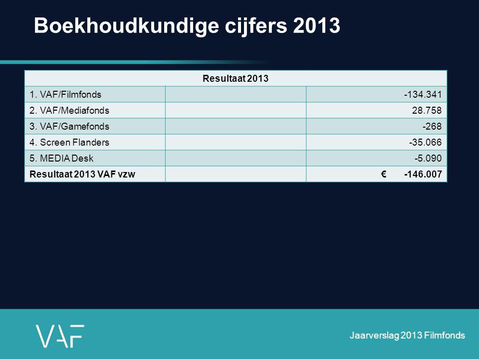 Boekhoudkundige cijfers 2013