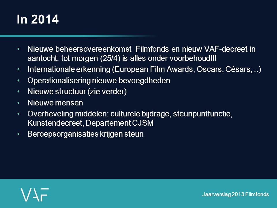 In 2014 Nieuwe beheersovereenkomst Filmfonds en nieuw VAF-decreet in aantocht: tot morgen (25/4) is alles onder voorbehoud!!!