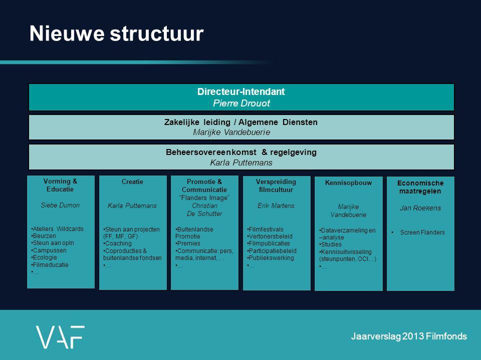 Nieuwe structuur Directeur-Intendant Pierre Drouot