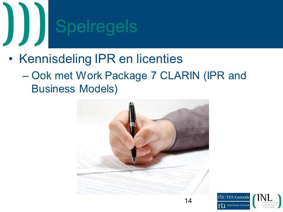 Spelregels Kennisdeling IPR en licenties