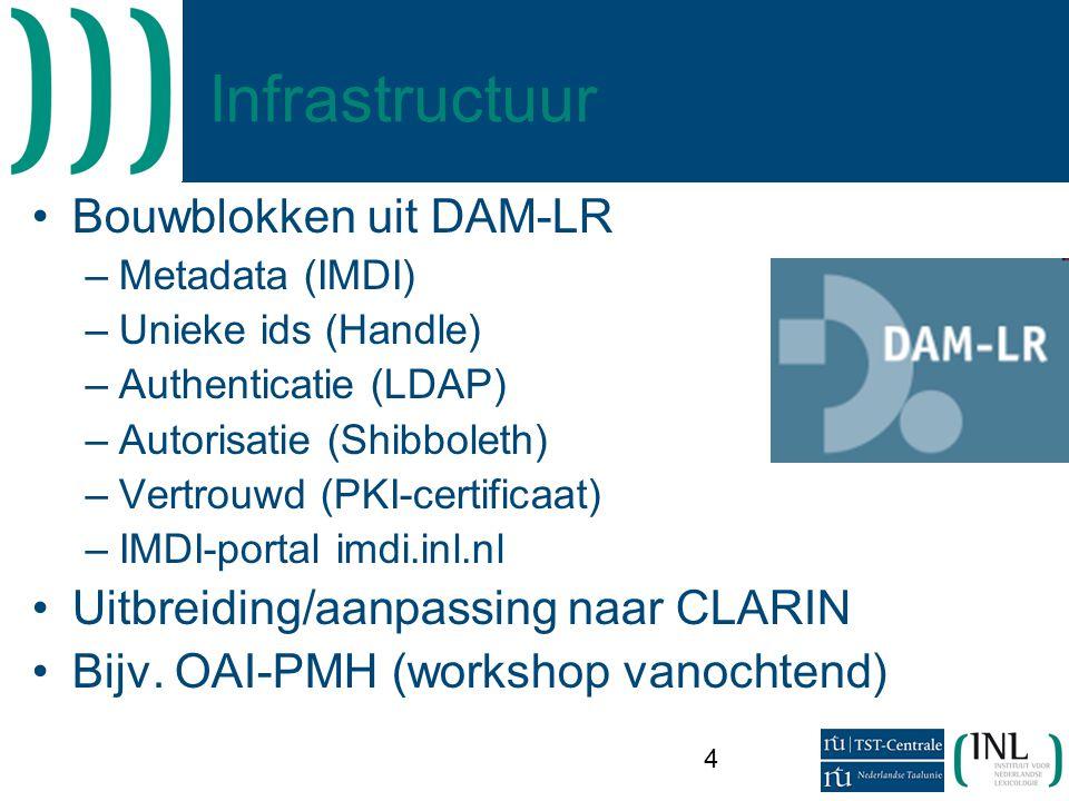 Infrastructuur Bouwblokken uit DAM-LR