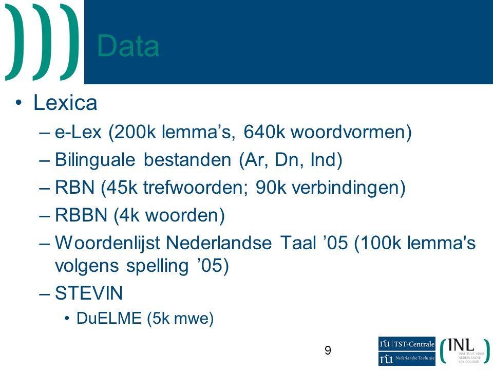 Data Lexica e-Lex (200k lemma's, 640k woordvormen)
