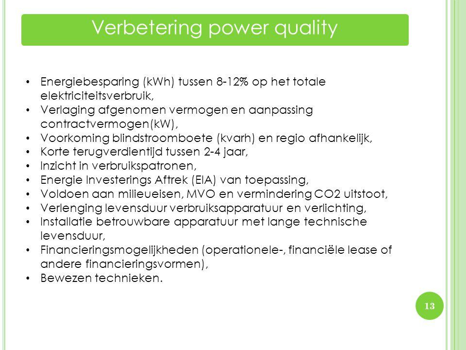 Verbetering power quality