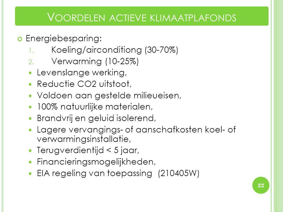 Voordelen actieve klimaatplafonds