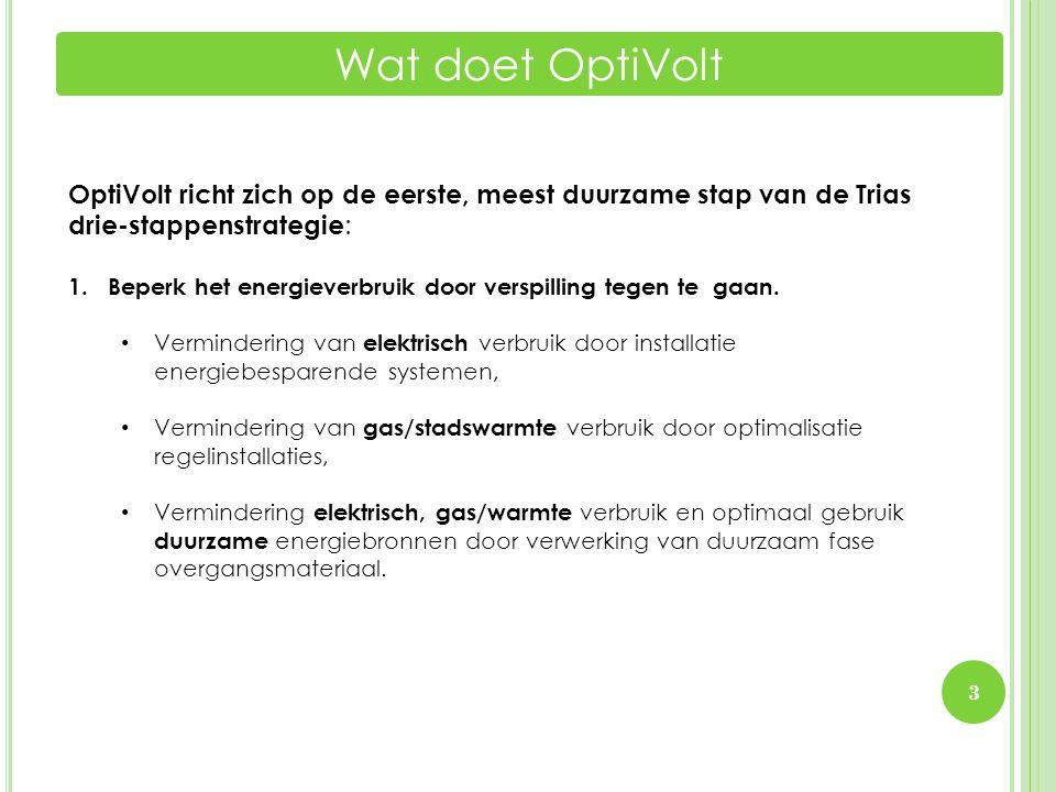 Wat doet OptiVolt Wat doet OptiVolt