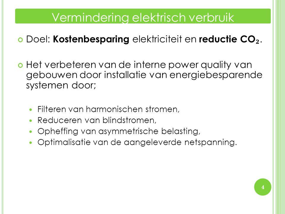 Vermindering elektrisch verbruik
