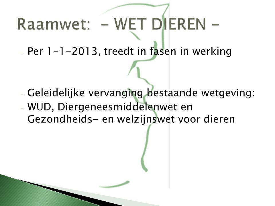 Raamwet: - WET DIEREN - Per 1-1-2013, treedt in fasen in werking