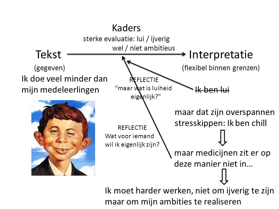 sterke evaluatie: lui / ijverig