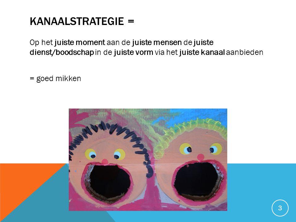 Kanaalstrategie =