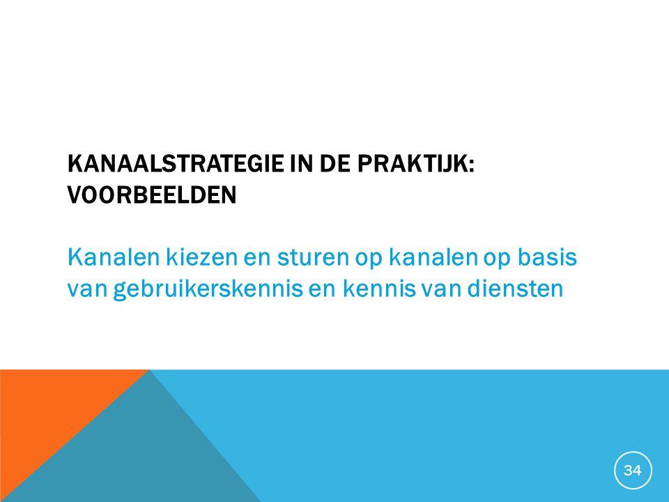 Kanaalstrategie in de praktijk: voorbeelden Kanalen kiezen en sturen op kanalen op basis van gebruikerskennis en kennis van diensten
