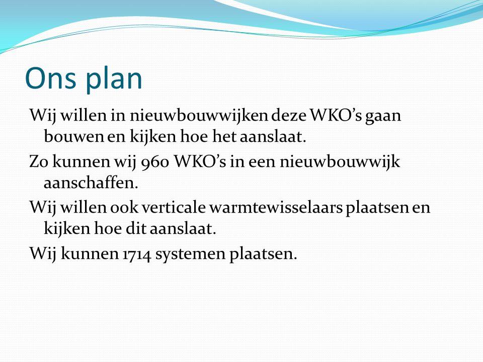 Ons plan