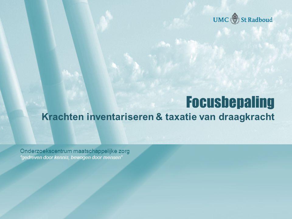 Focusbepaling Krachten inventariseren & taxatie van draagkracht