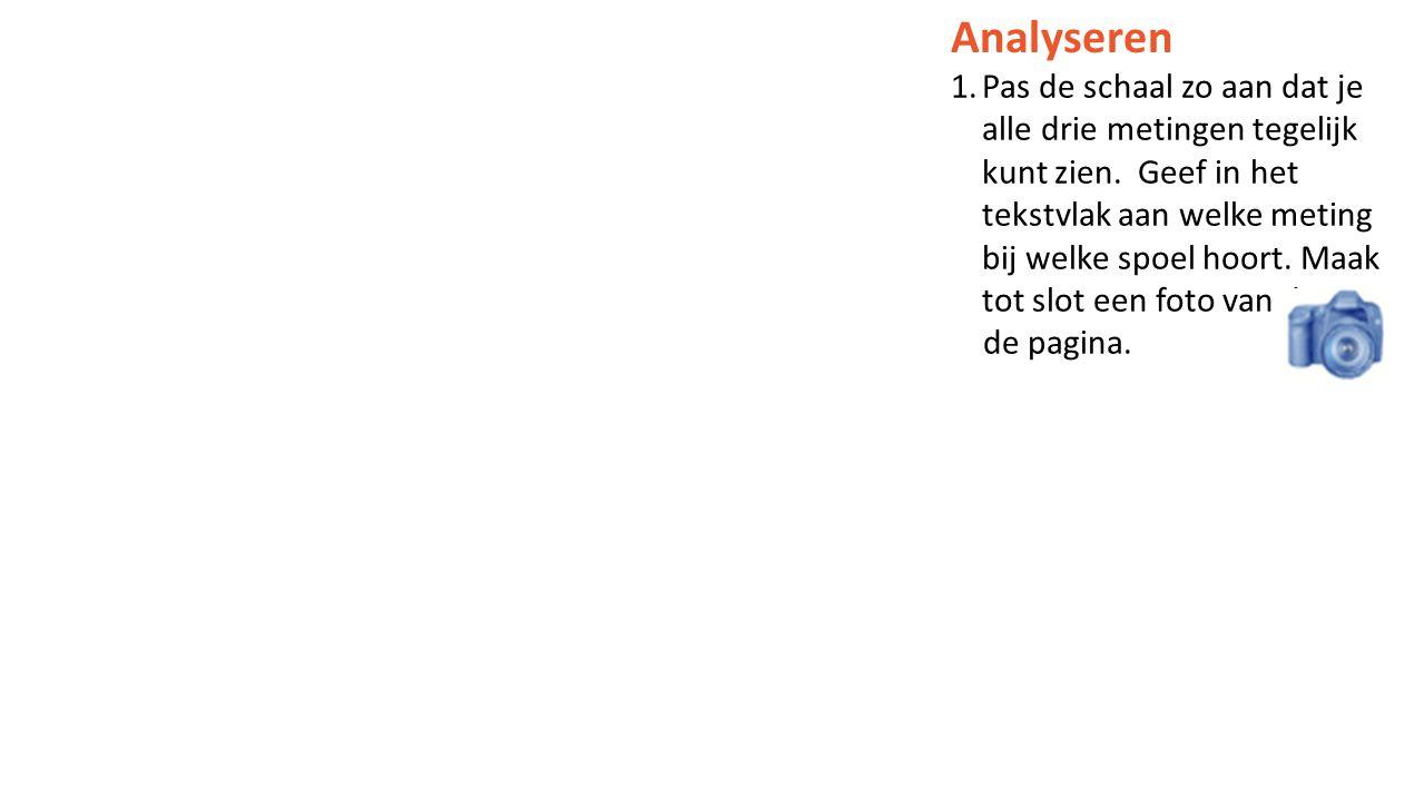 Analyseren