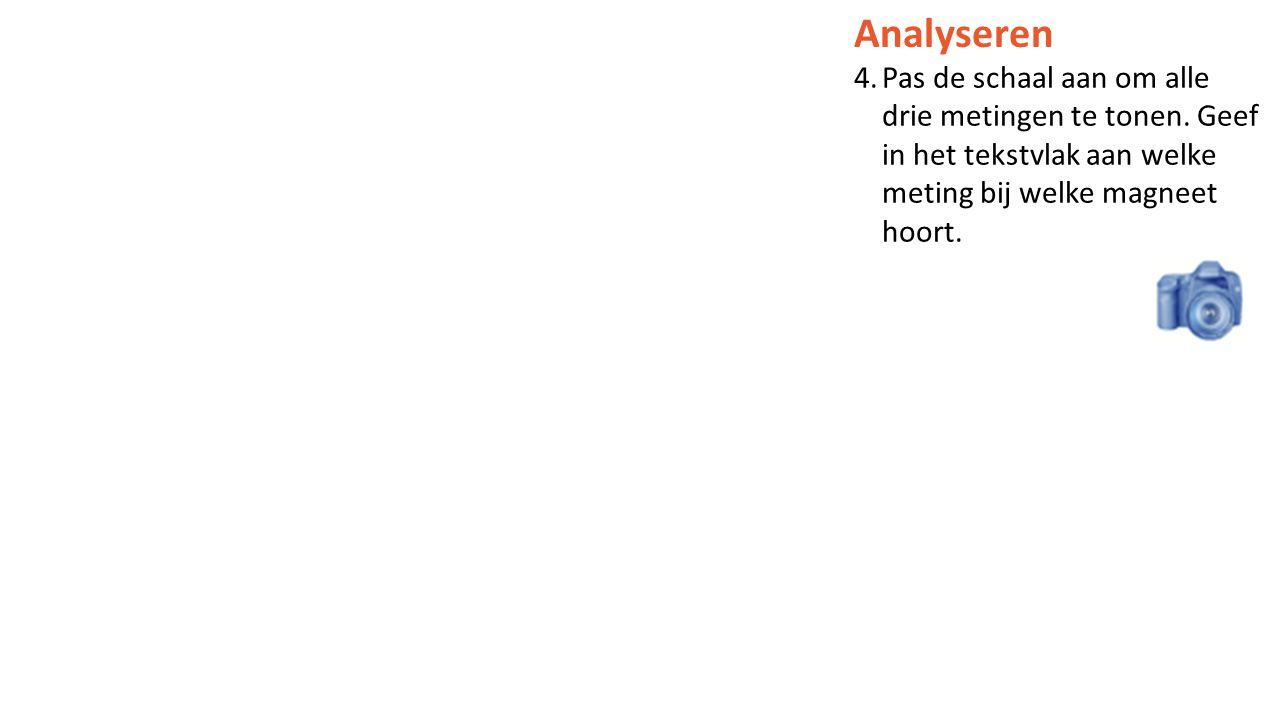 Analyseren Pas de schaal aan om alle drie metingen te tonen. Geef in het tekstvlak aan welke meting bij welke magneet hoort.