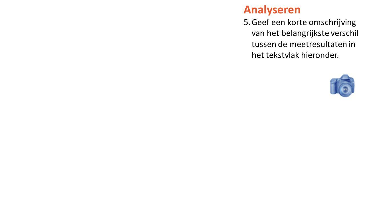 Analyseren Geef een korte omschrijving van het belangrijkste verschil tussen de meetresultaten in het tekstvlak hieronder.