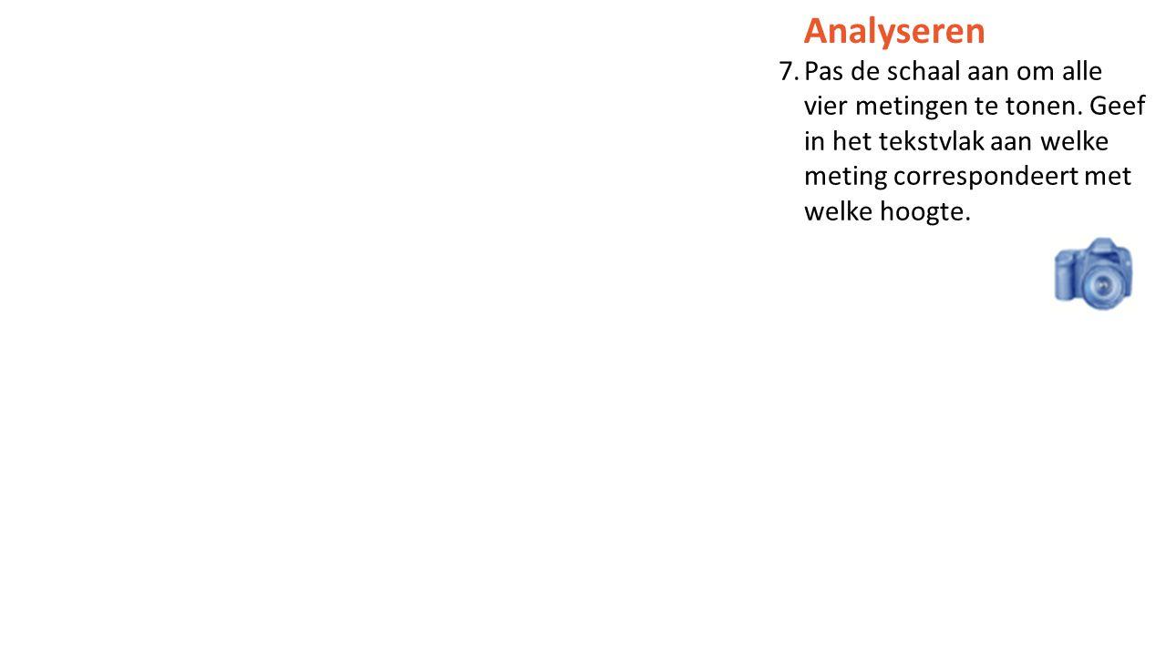 Analyseren Pas de schaal aan om alle vier metingen te tonen. Geef in het tekstvlak aan welke meting correspondeert met welke hoogte.