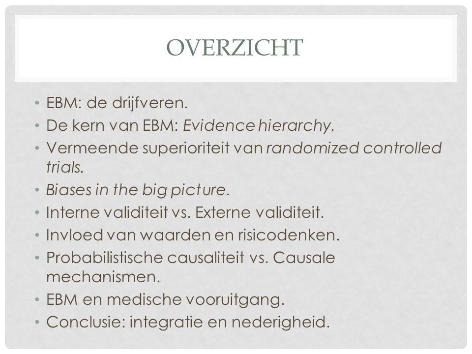Overzicht EBM: de drijfveren. De kern van EBM: Evidence hierarchy.