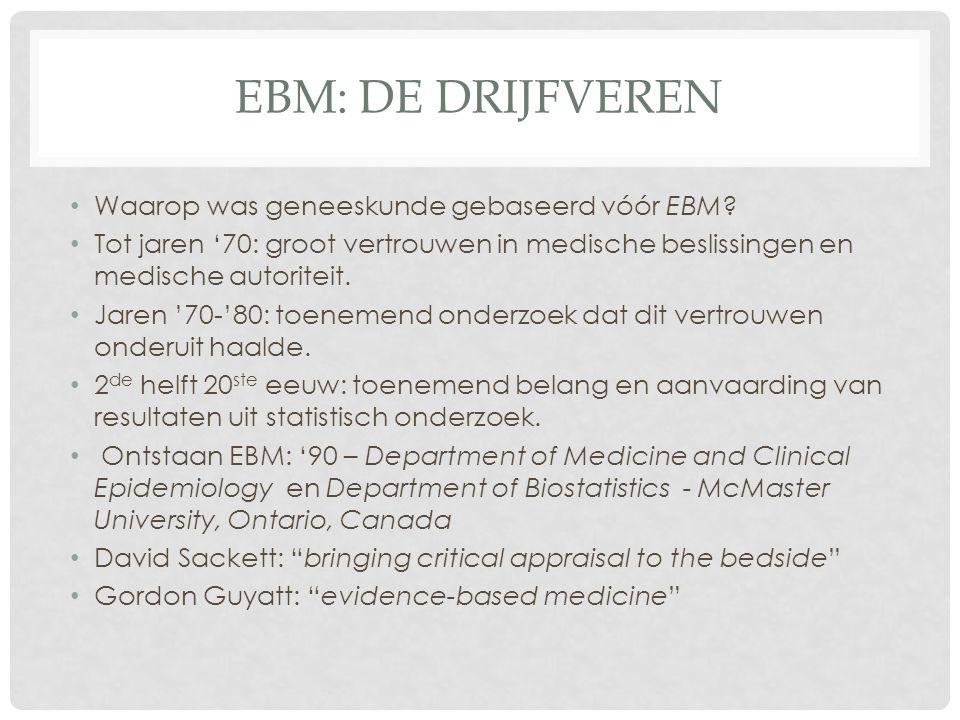 Ebm: de drijfveren Waarop was geneeskunde gebaseerd vóór EBM