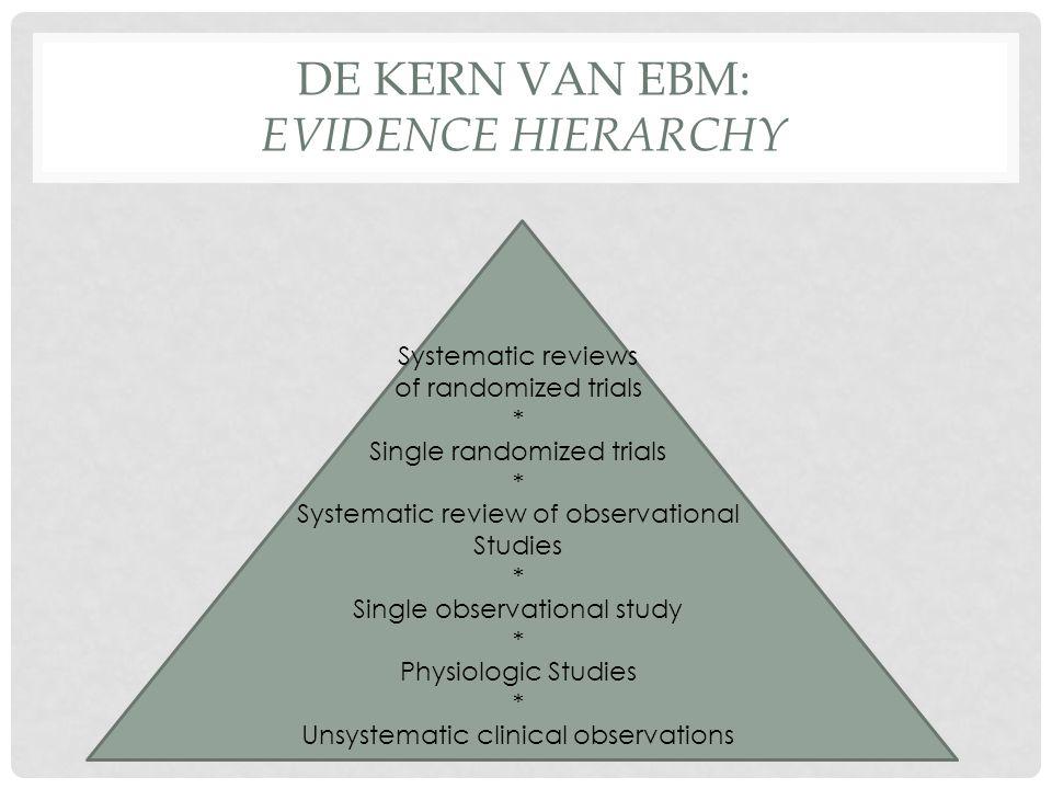 De kern van EBM: evidence hierarchy