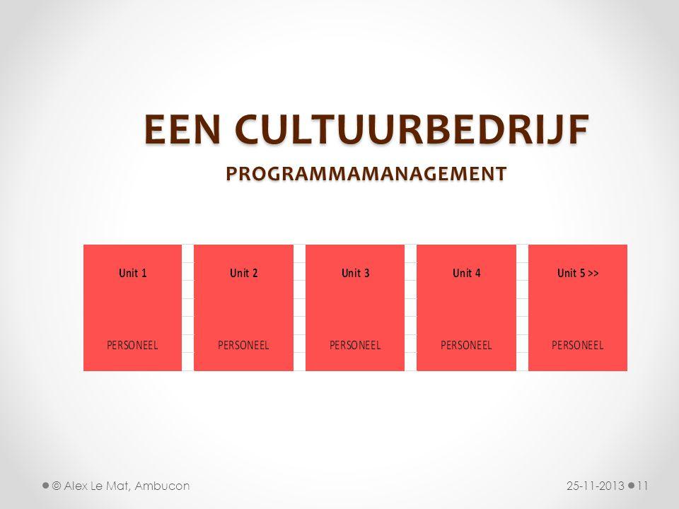 EEN CULTUURBEDRIJF programmamanagement