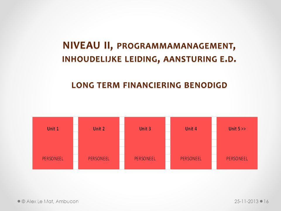NIVEAU II, programmamanagement, inhoudelijke leiding, aansturing e. d