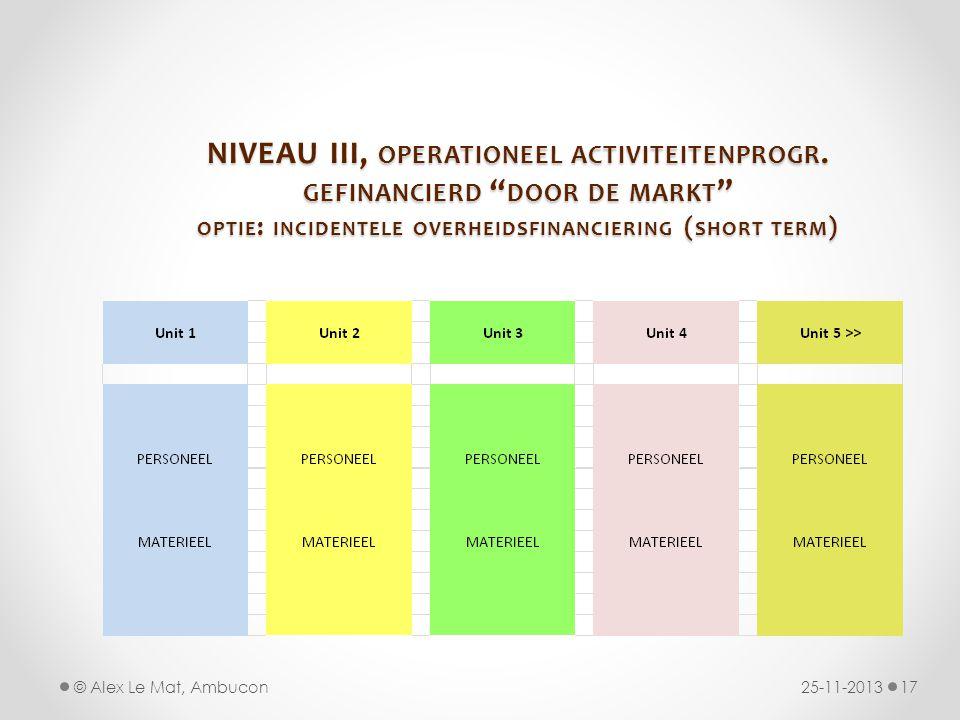 NIVEAU III, operationeel activiteitenprogr