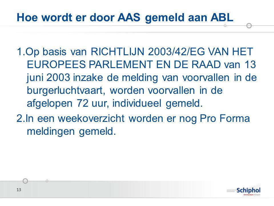 Hoe wordt er door AAS gemeld aan ABL