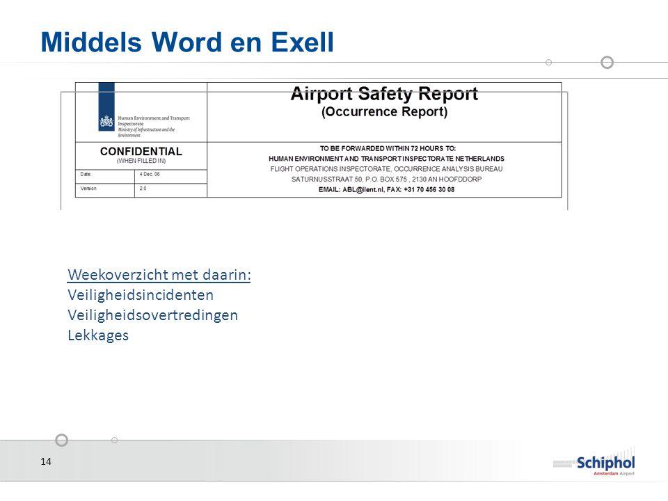 Middels Word en Exell Weekoverzicht met daarin: Veiligheidsincidenten