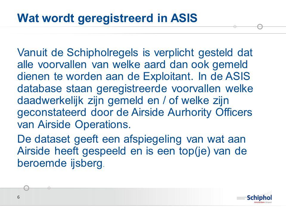 Wat wordt geregistreerd in ASIS