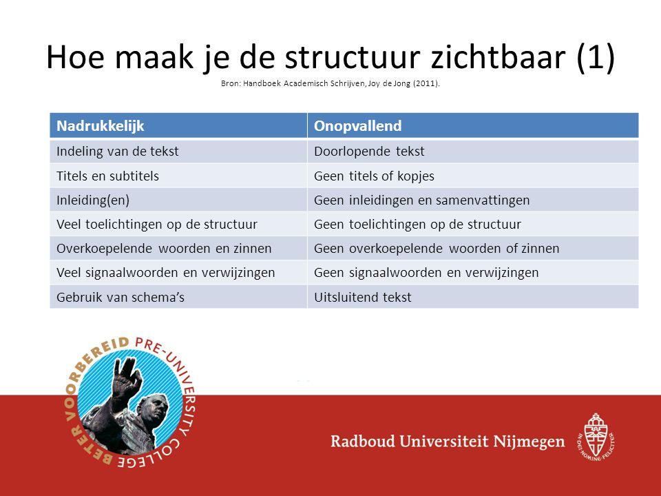 Hoe maak je de structuur zichtbaar (1) Bron: Handboek Academisch Schrijven, Joy de Jong (2011).
