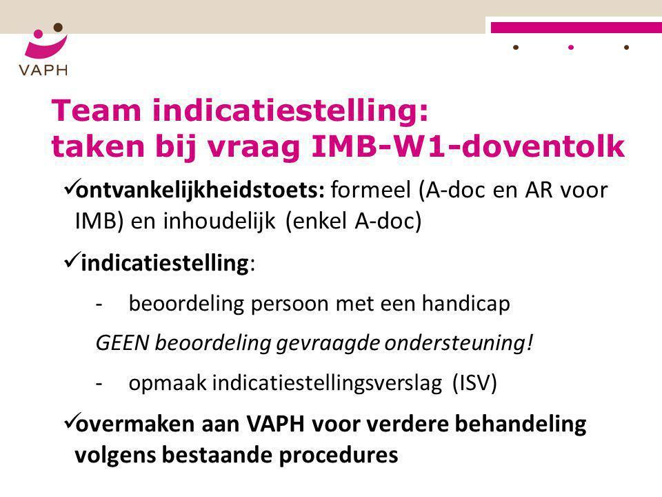 Team indicatiestelling: taken bij vraag IMB-W1-doventolk
